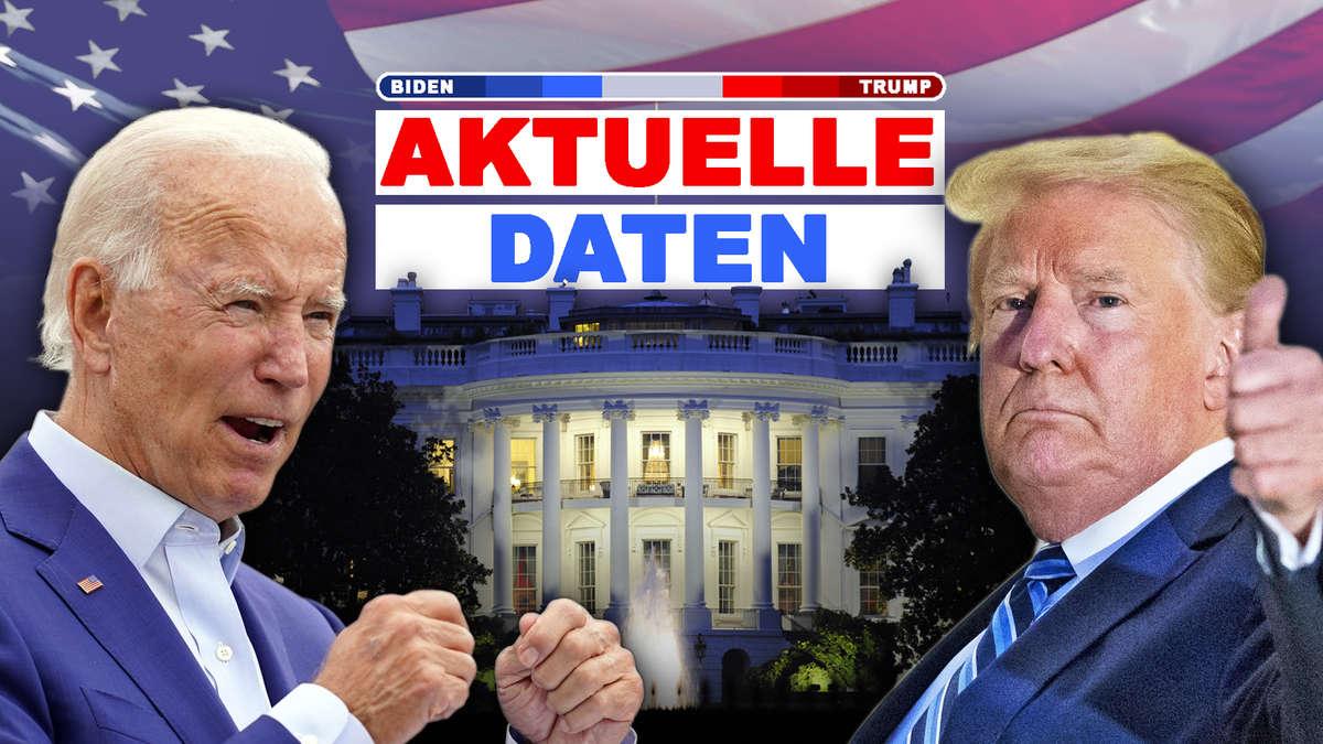 Trump Oder Biden